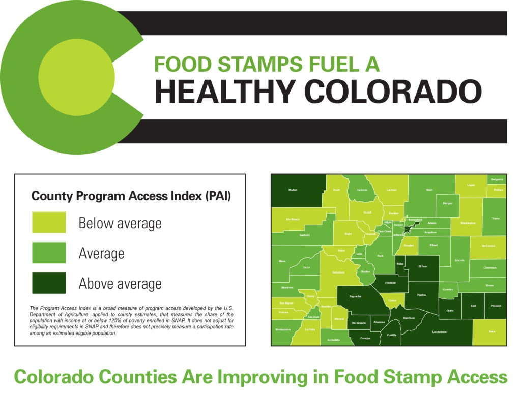 food-stamp-impact-reports-template-crop